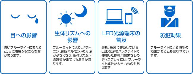影響 ブルー ライト